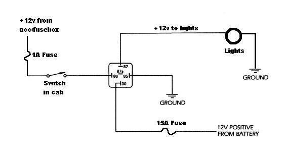wiring led light bar 1-Way Light Switch Diagram